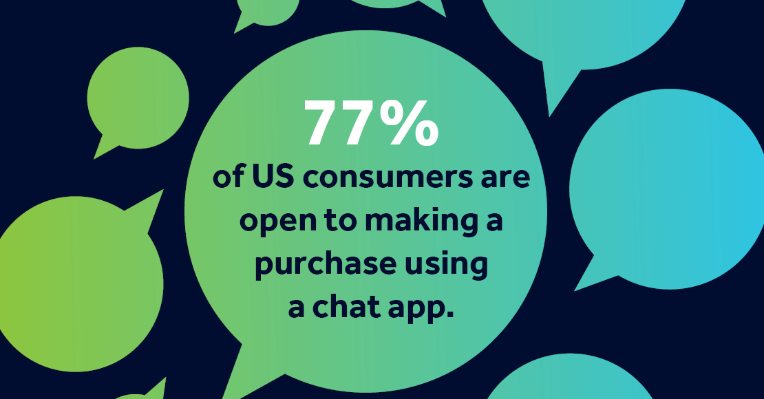 U.S. Banking Customers want Chat