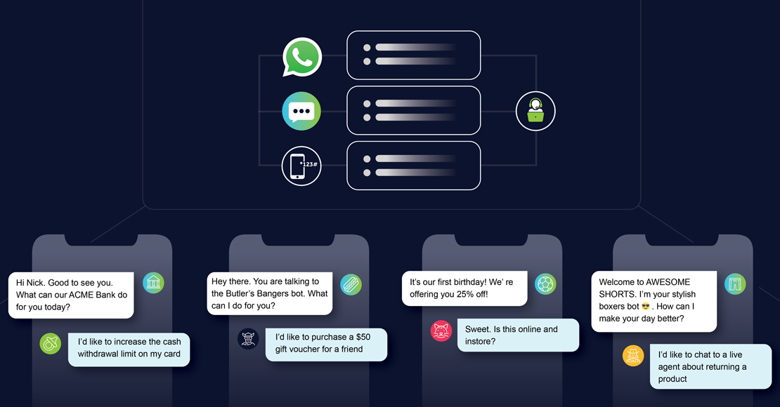 Clickatell Launches Chat Commerce Workflow Builder, Making It Easy for Brands to Interact with Consumers on Chat Apps