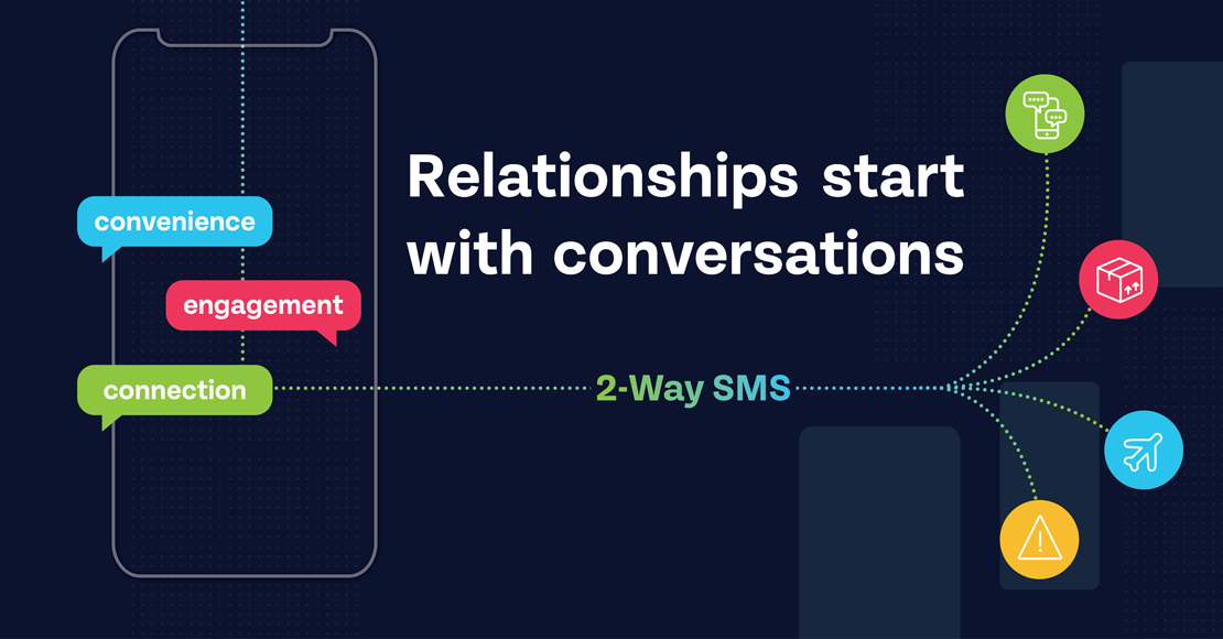 Benefits of 2-way SMS chat for Customer Service and Sales